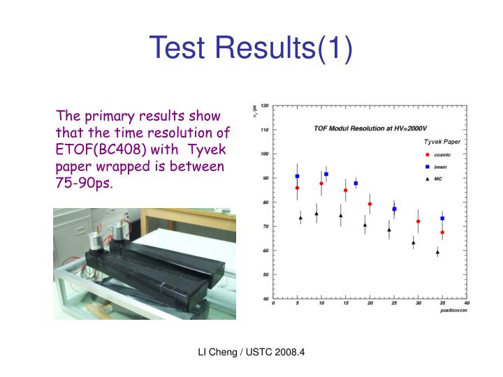 Test Results(1)