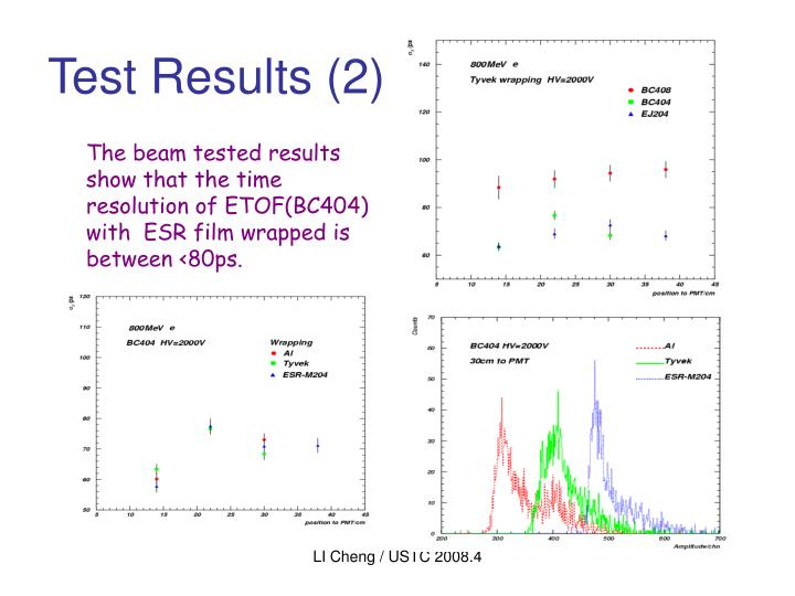 Test Results (2)