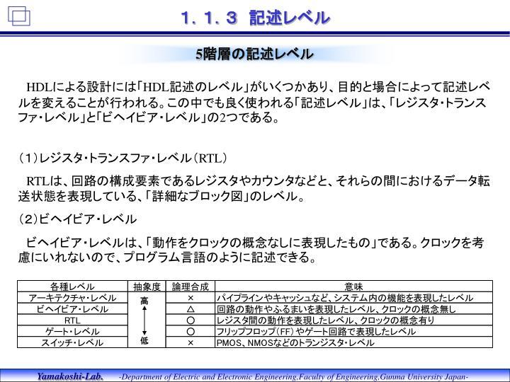1.1.3 記述レベル