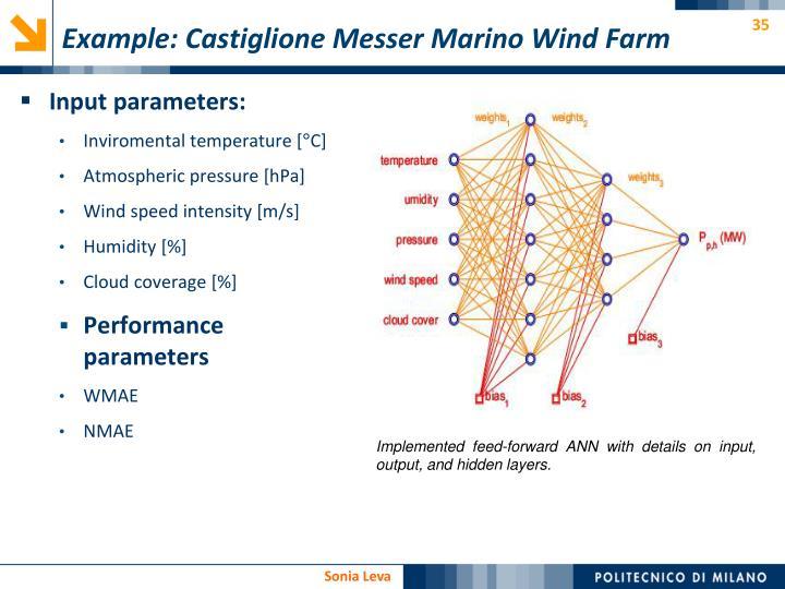 Example: Castiglione Messer Marino Wind Farm