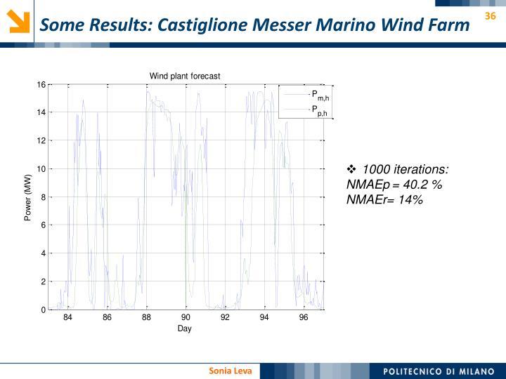 Some Results: Castiglione Messer Marino Wind Farm