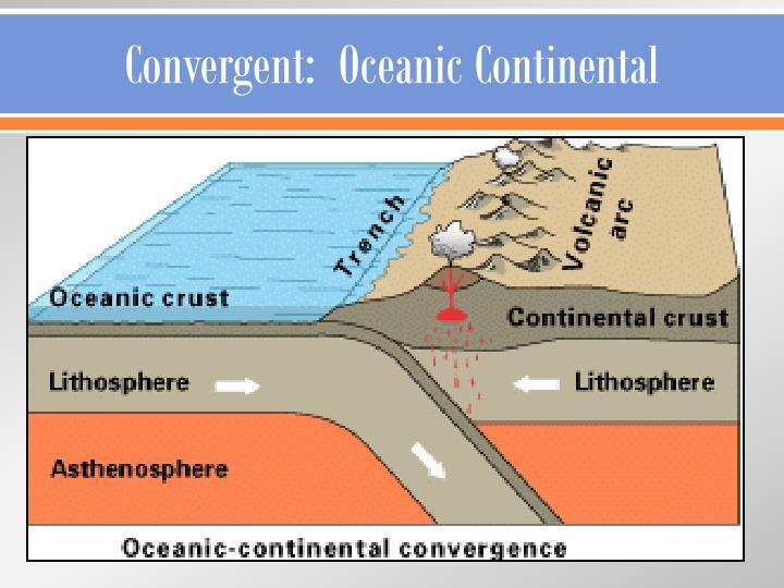 Convergent:  Oceanic Continental