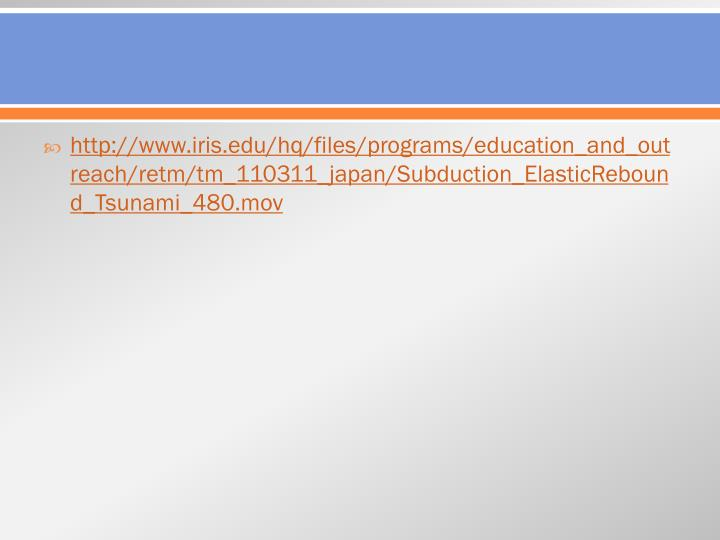 http://www.iris.edu/hq/files/programs/education_and_outreach/retm/tm_110311_japan/Subduction_ElasticRebound_Tsunami_480.mov