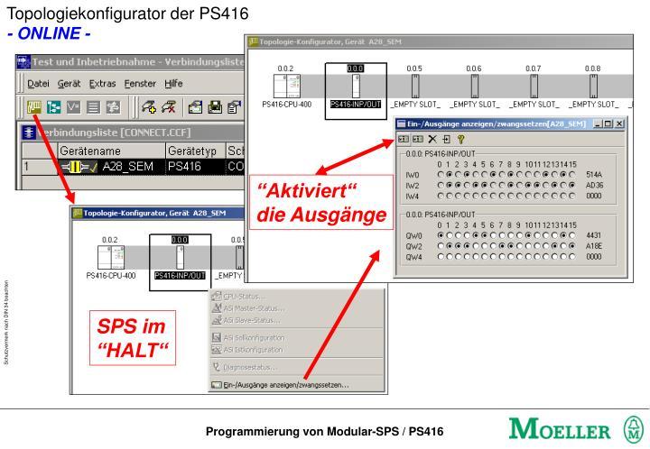 Topologiekonfigurator der PS416