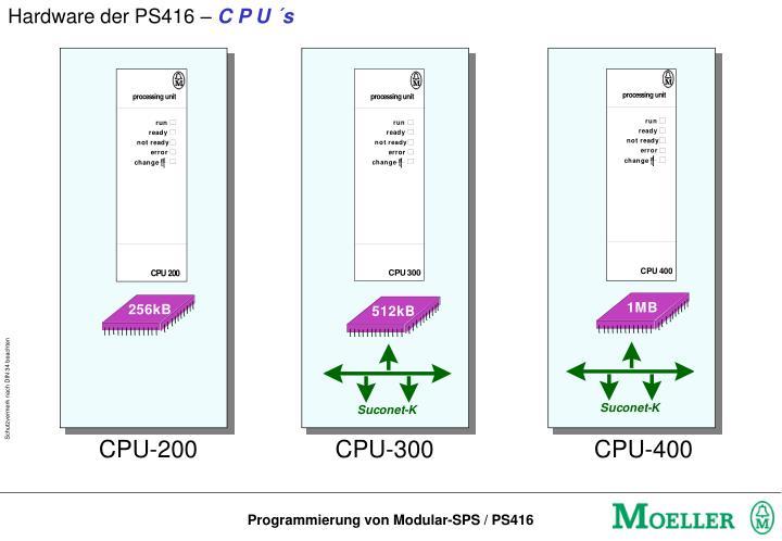 Hardware der PS416 –