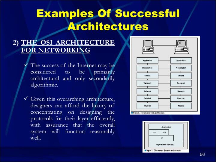 Examples Of Successful Architectures