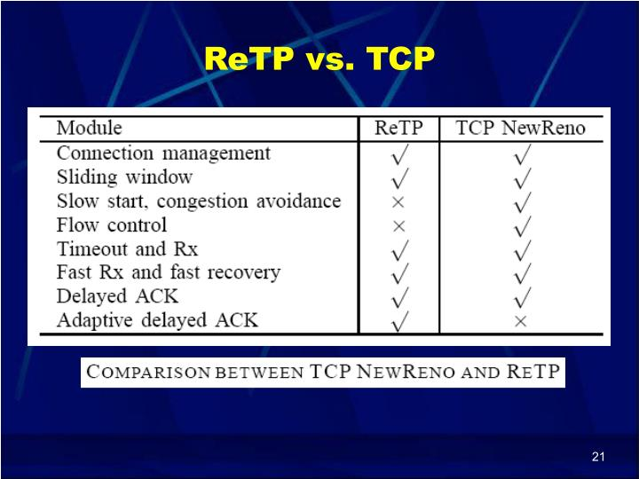ReTP vs. TCP