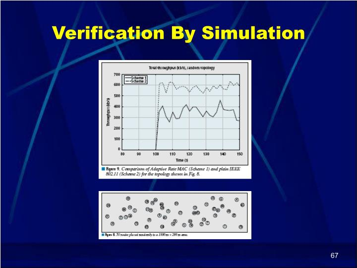 Verification By Simulation