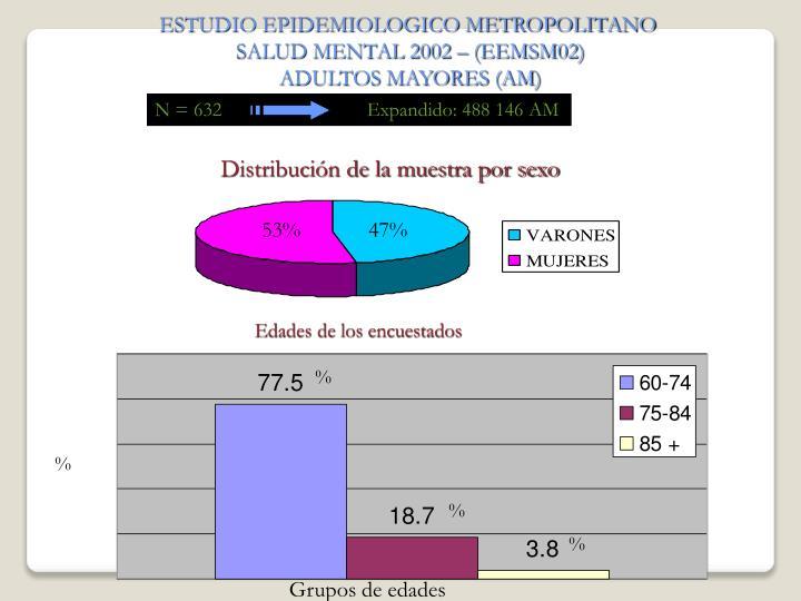 ESTUDIO EPIDEMIOLOGICO METROPOLITANO