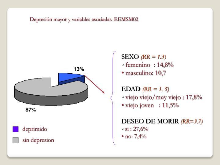 Depresión mayor y variables asociadas. EEMSM02
