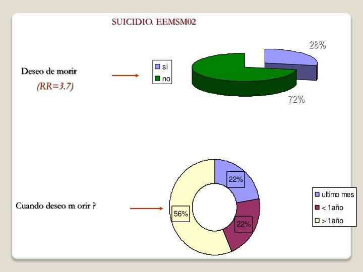 SUICIDIO. EEMSM02