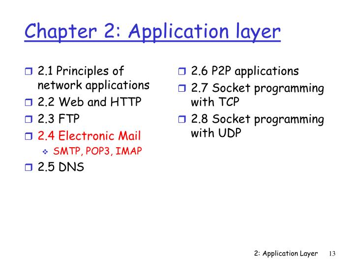 2.1 Principles of network applications