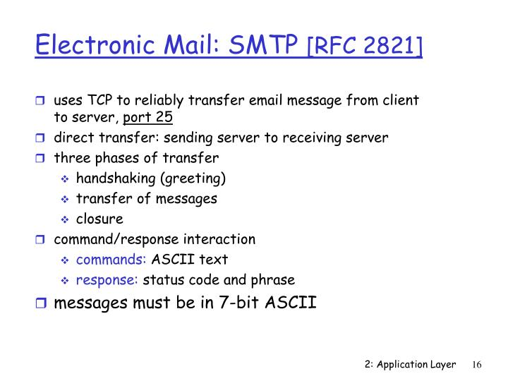 uses TCP to reliably transfer email message from client to server,