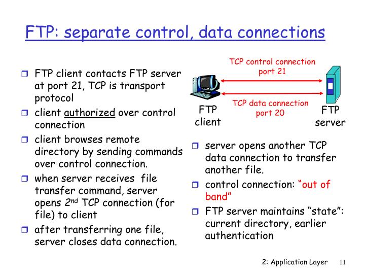 FTP client contacts FTP server at port 21, TCP is transport protocol