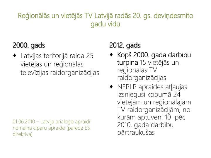 Reionls un vietjs TV Latvij rads 20. gs. devidesmito gadu vid