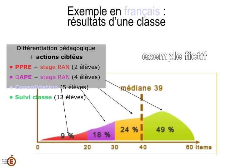 Exemple en