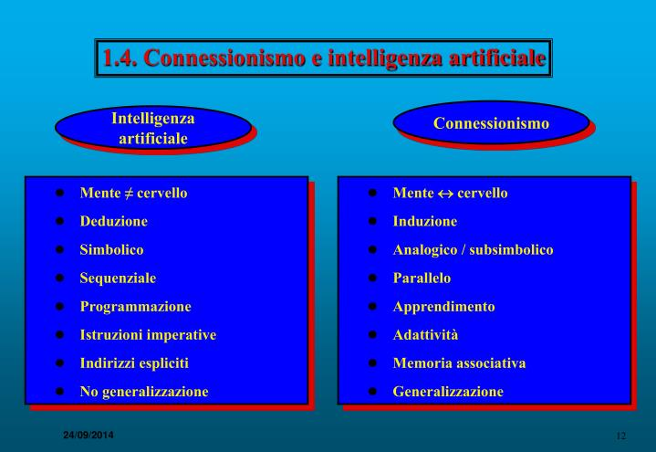 1.4. Connessionismo e intelligenza artificiale