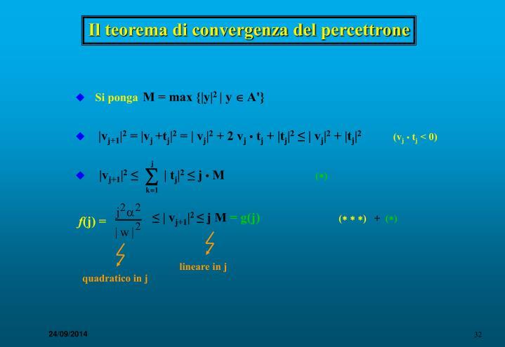 Il teorema di convergenza del