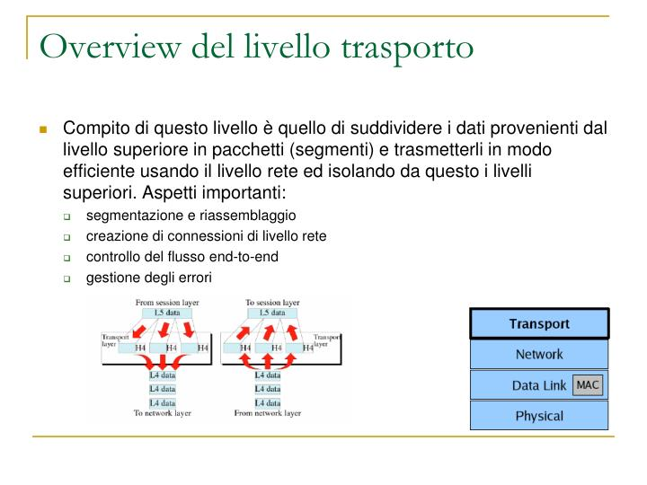 Overview del livello trasporto