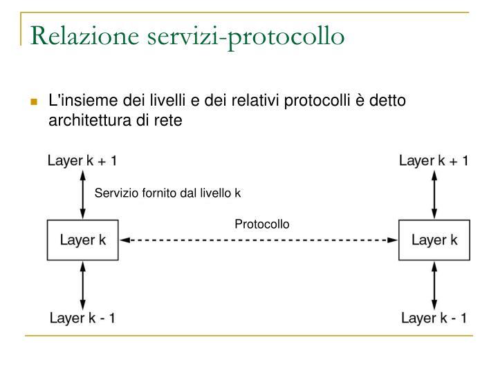 Relazione servizi-protocollo
