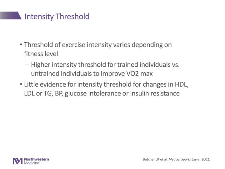 Intensity Threshold