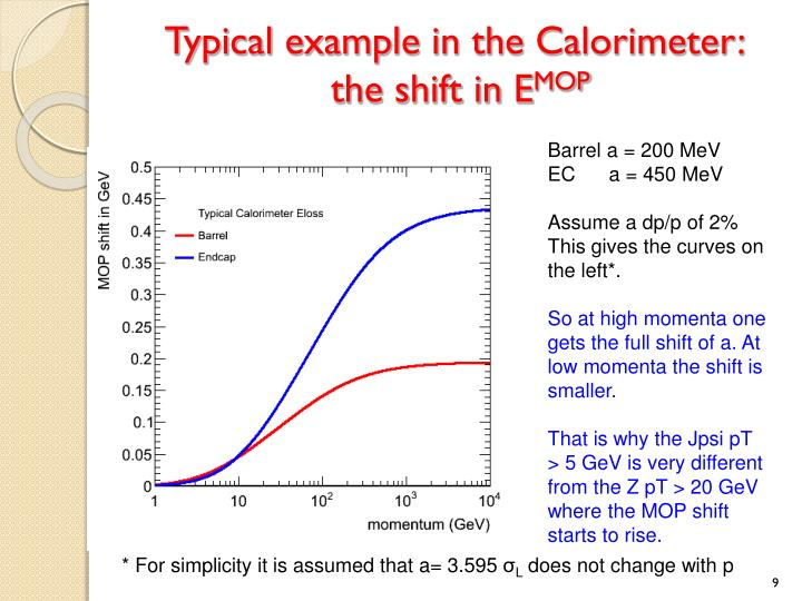 Typical example in the Calorimeter: