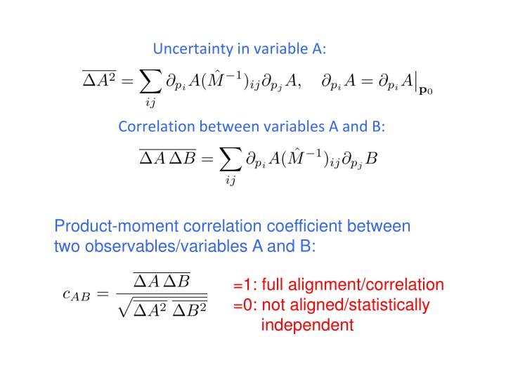 Uncertainty in variable A: