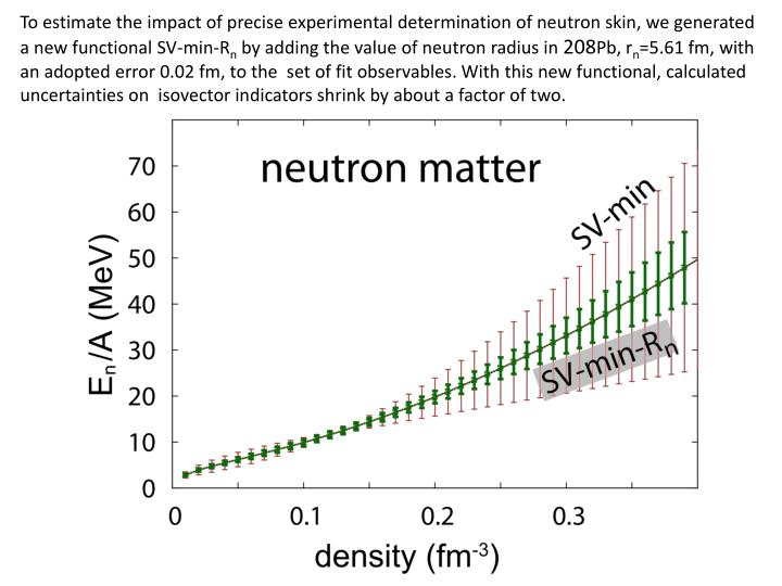 To estimate the impact of precise experimental determination of neutron skin, we generated a new functional SV-min-R