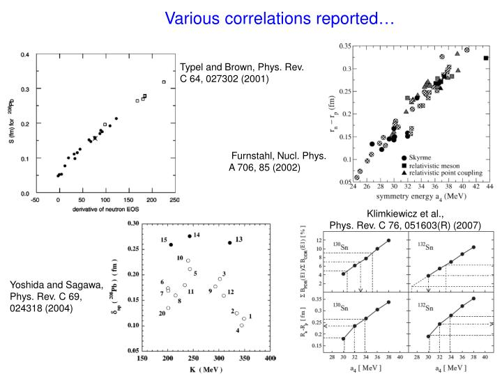 Various correlations reported…