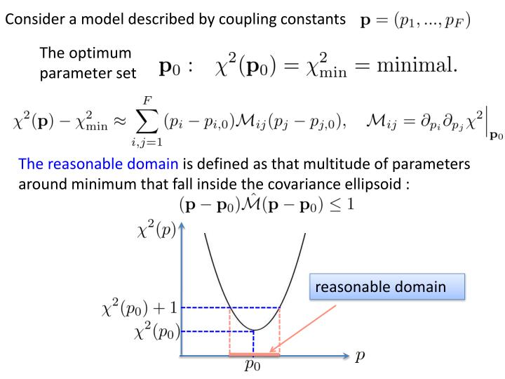 Consider a model described by coupling constants