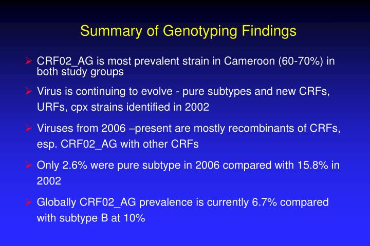 Summary of Genotyping Findings