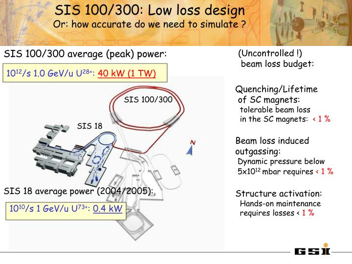 SIS 100/300: Low loss design