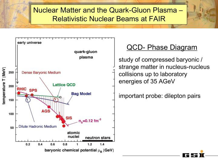 Nuclear Matter and the Quark-Gluon Plasma –