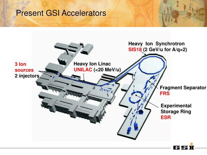 Present GSI Accelerators