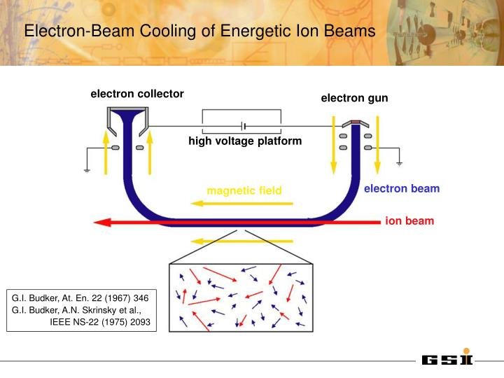 electron collector