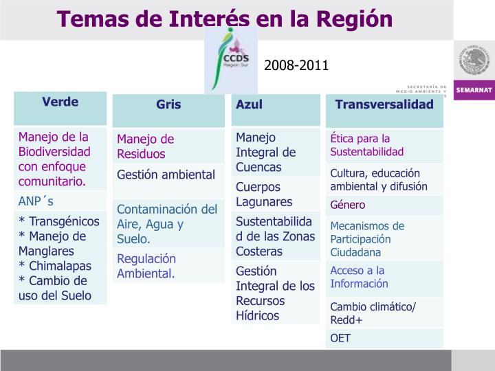 Temas de Interés en la Región