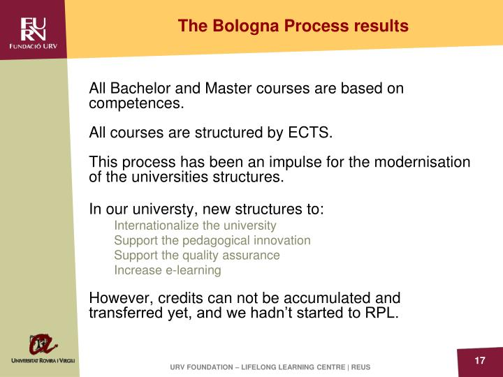 The Bologna Process results