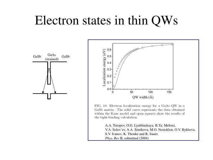 Electron states in thin QWs