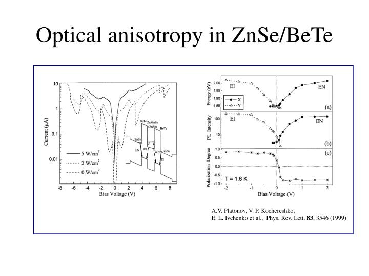 Optical anisotropy in ZnSe/BeTe