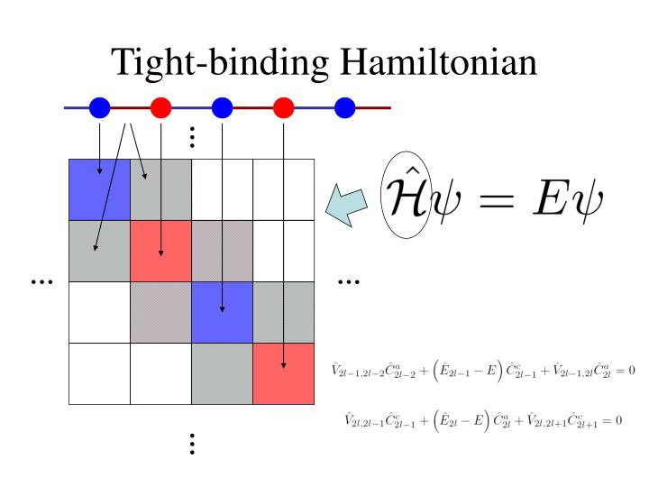 Tight-binding Hamiltonian