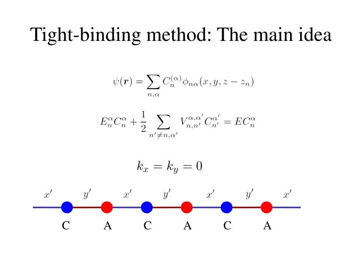 Tight-binding method: The main idea
