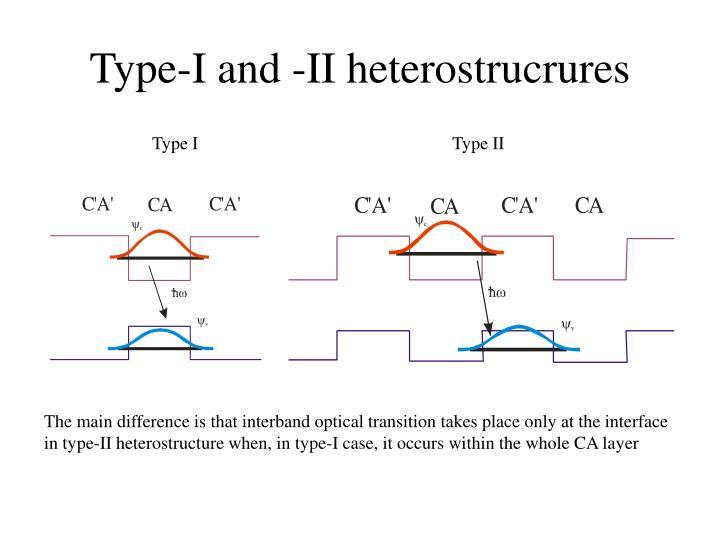 Type-I and -II heterostrucrures