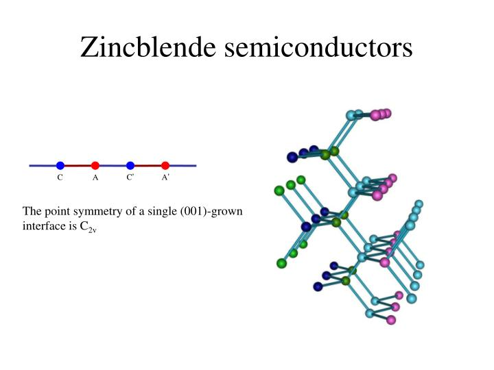 Zincblende semiconductors