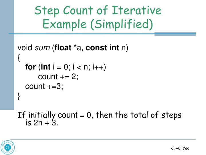 Step Count of Iterative Example (Simplified)