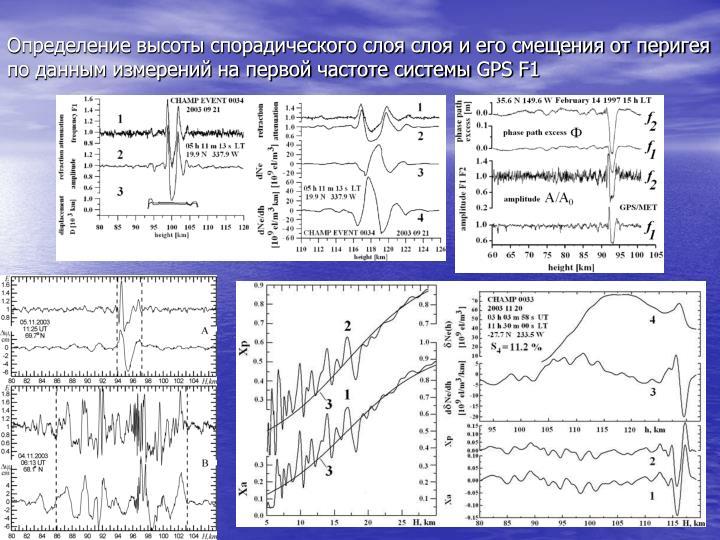 Определение высоты спорадического слоя слоя и его смещения от перигея по данным измерений на первой частоте системы