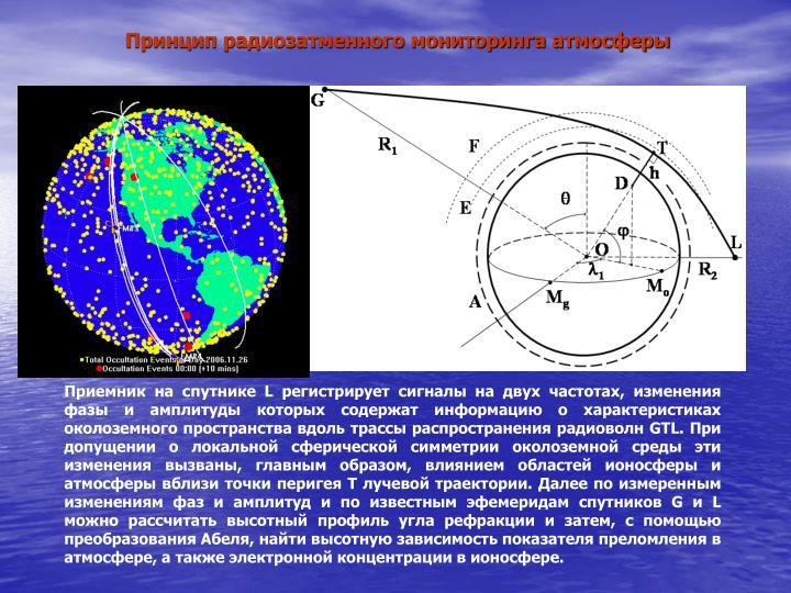 Принцип радиозатменного мониторинга атмосферы
