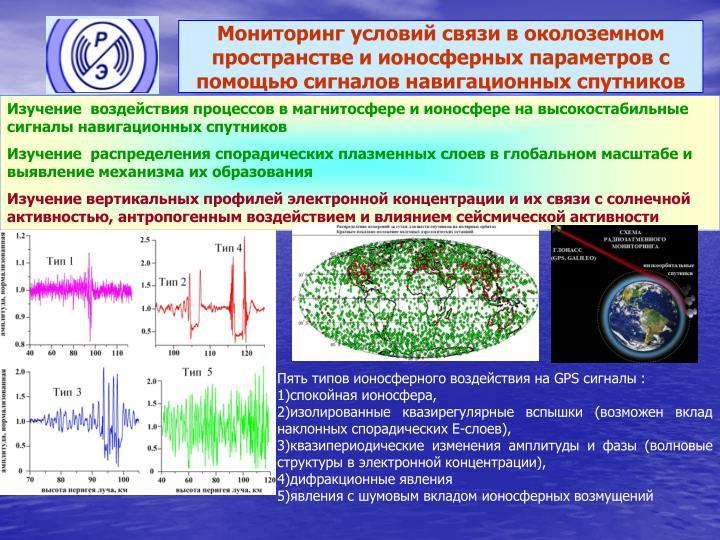 Мониторинг условий связи в околоземном пространстве и ионосферных параметров с помощью сигналов навигационных спутников