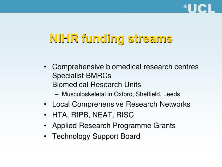 NIHR funding streams