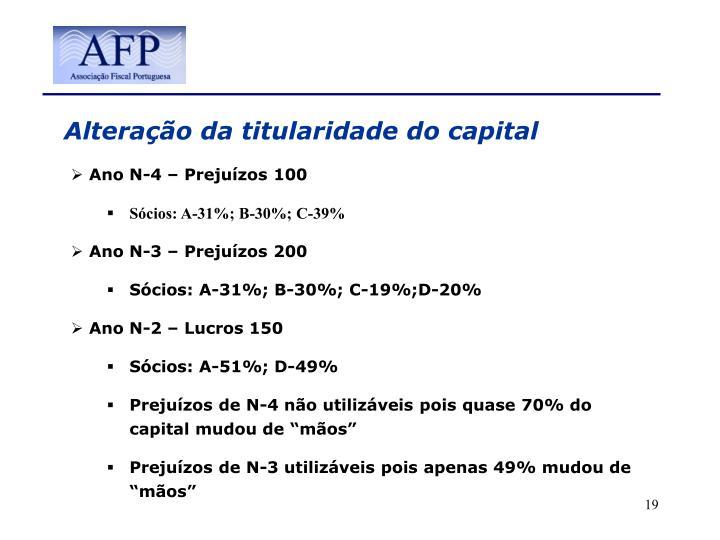 Alteração da titularidade do capital