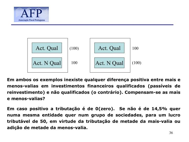 Act. Qual
